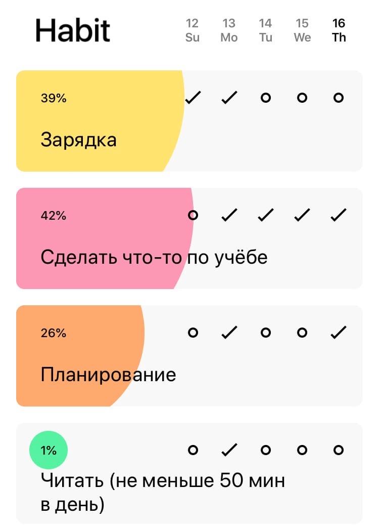 приложения для планирования